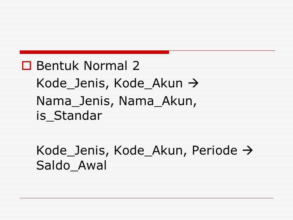  Bentuk Normal 2 Kode_Jenis, Kode_Akun  Nama_Jenis, Nama_Akun, is_Standar Kode_Jenis, Kode_Akun, Periode  Saldo_Awal