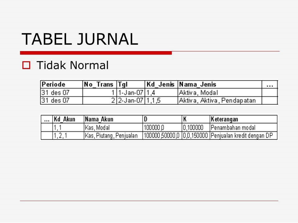 TABEL JURNAL  Tidak Normal