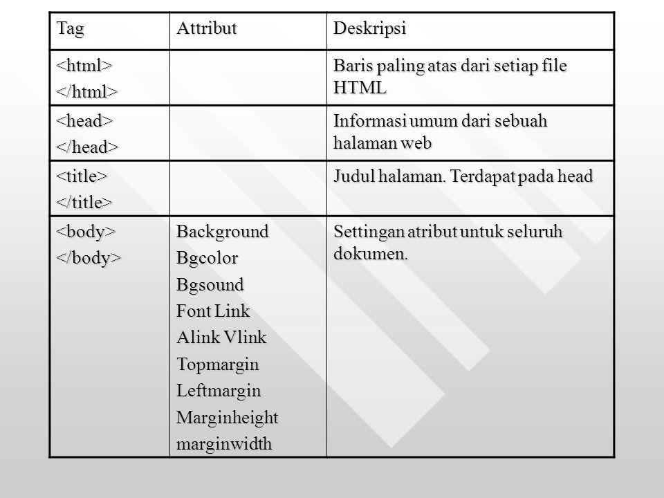 TagAttributDeskripsi <html></html> Baris paling atas dari setiap file HTML <head></head> Informasi umum dari sebuah halaman web <title></title> Judul