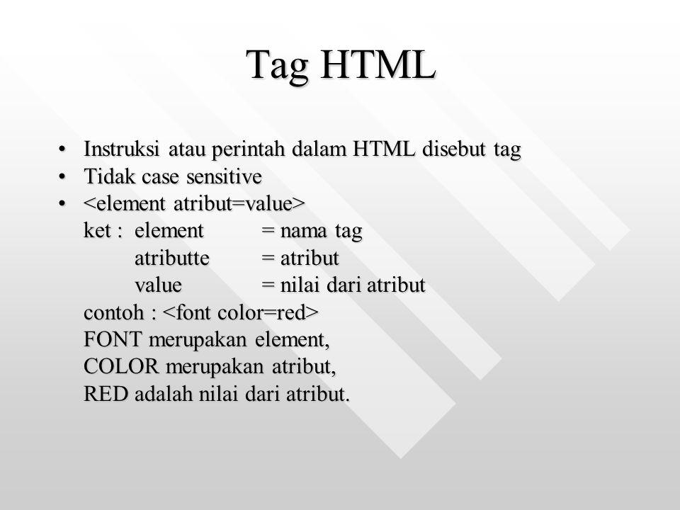 Struktur Dokumen HTML (1) HTMLHTML Dokumen HTML harus diawali dengan tag dan diakhiri dengan Dokumen HTML harus diawali dengan tag dan diakhiri dengan memberi tahu kepada browser bahwa yang berada dalam kedua tag tersebut adalah dokumen HTML.memberi tahu kepada browser bahwa yang berada dalam kedua tag tersebut adalah dokumen HTML.