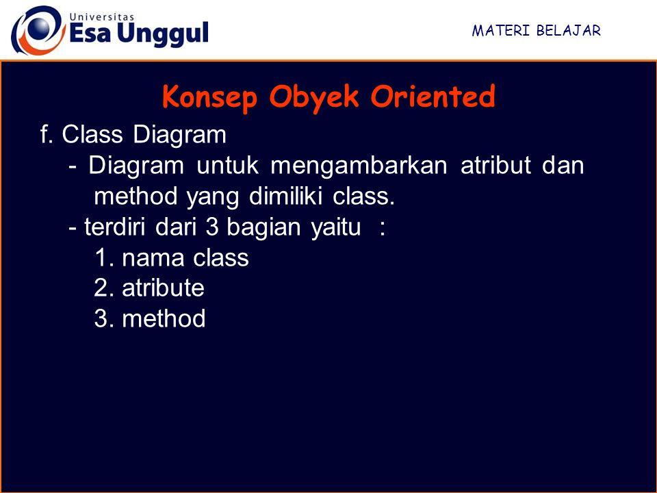 MATERI BELAJAR Konsep Obyek Oriented f. Class Diagram - Diagram untuk mengambarkan atribut dan method yang dimiliki class. - terdiri dari 3 bagian yai