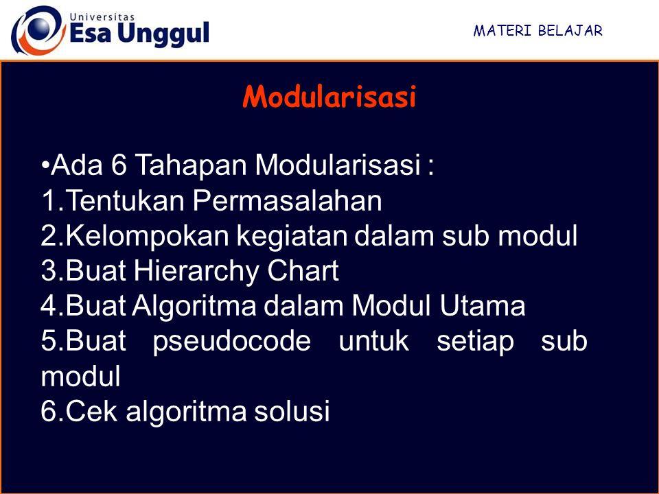 MATERI BELAJAR Modularisasi Ada 6 Tahapan Modularisasi : 1.Tentukan Permasalahan 2.Kelompokan kegiatan dalam sub modul 3.Buat Hierarchy Chart 4.Buat Algoritma dalam Modul Utama 5.Buat pseudocode untuk setiap sub modul 6.Cek algoritma solusi