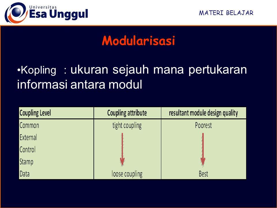 MATERI BELAJAR Modularisasi Kopling : ukuran sejauh mana pertukaran informasi antara modul
