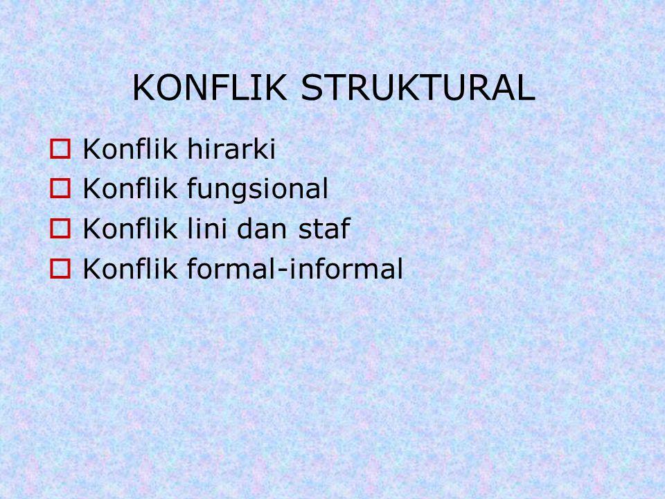 KONFLIK STRUKTURAL  Konflik hirarki  Konflik fungsional  Konflik lini dan staf  Konflik formal-informal