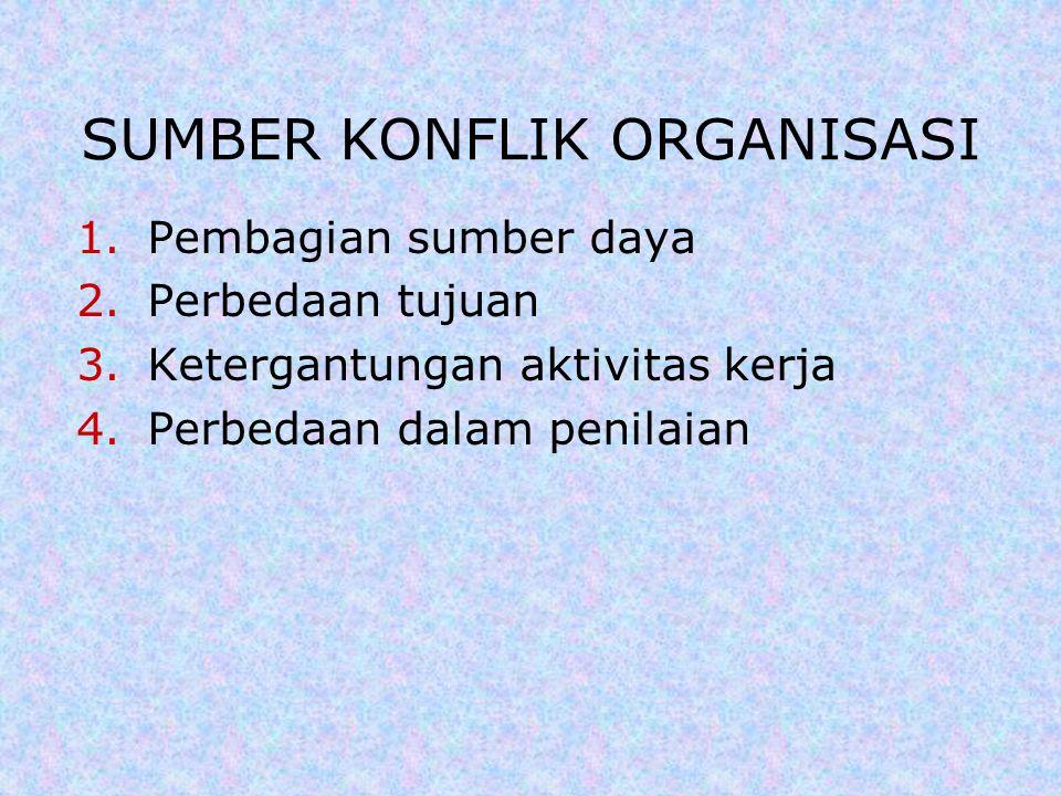 SUMBER KONFLIK ORGANISASI 1.Pembagian sumber daya 2.Perbedaan tujuan 3.Ketergantungan aktivitas kerja 4.Perbedaan dalam penilaian