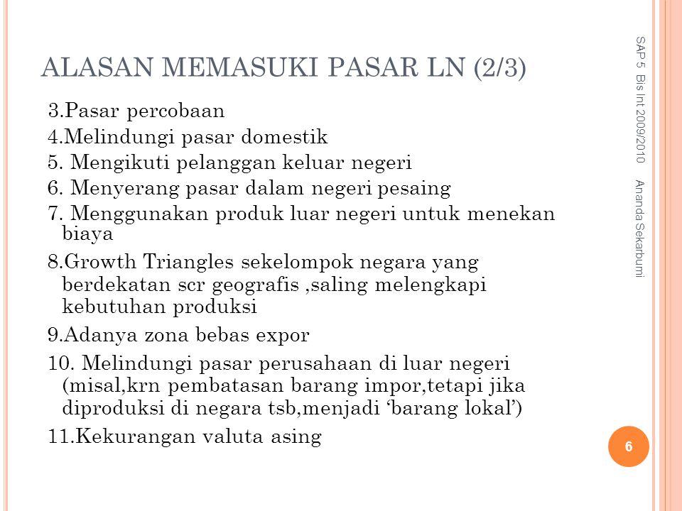 ALASAN MEMASUKI PASAR LN (2/3) 3.Pasar percobaan 4.Melindungi pasar domestik 5. Mengikuti pelanggan keluar negeri 6. Menyerang pasar dalam negeri pesa