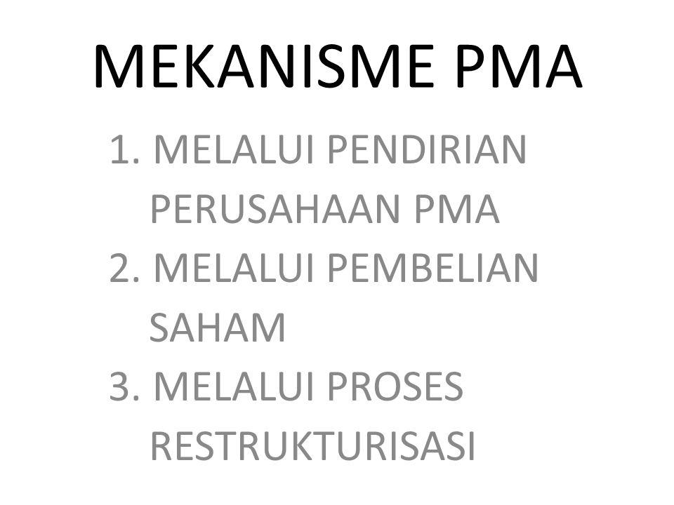 MEKANISME PMA 1. MELALUI PENDIRIAN PERUSAHAAN PMA 2. MELALUI PEMBELIAN SAHAM 3. MELALUI PROSES RESTRUKTURISASI