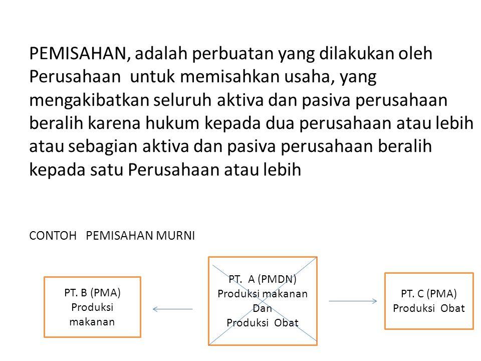 PEMISAHAN, adalah perbuatan yang dilakukan oleh Perusahaan untuk memisahkan usaha, yang mengakibatkan seluruh aktiva dan pasiva perusahaan beralih kar