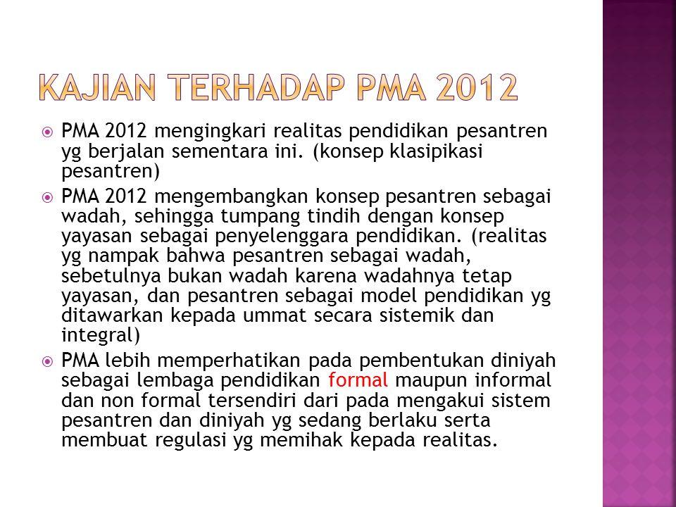  PMA 2012 mengingkari realitas pendidikan pesantren yg berjalan sementara ini. (konsep klasipikasi pesantren)  PMA 2012 mengembangkan konsep pesantr