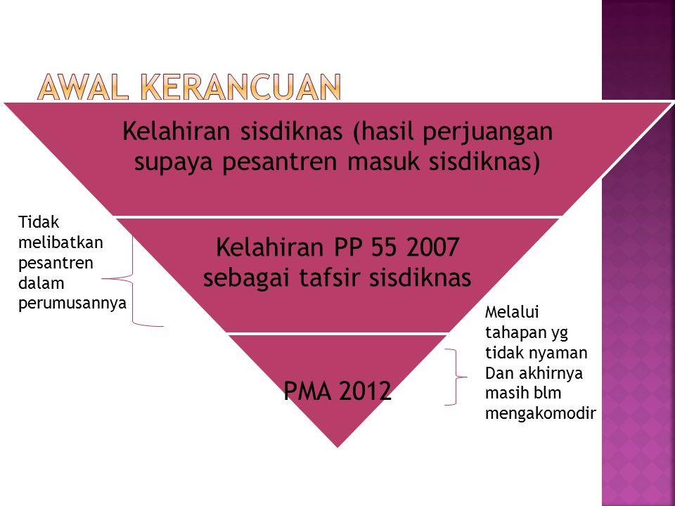 Kelahiran sisdiknas (hasil perjuangan supaya pesantren masuk sisdiknas) Kelahiran PP 55 2007 sebagai tafsir sisdiknas PMA 2012 Tidak melibatkan pesant
