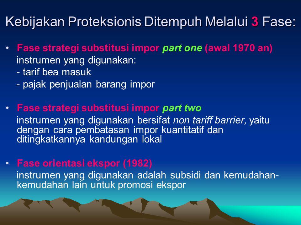 Kebijakan Proteksionis Ditempuh Melalui 3 Fase: Fase strategi substitusi impor part one (awal 1970 an) instrumen yang digunakan: - tarif bea masuk - p