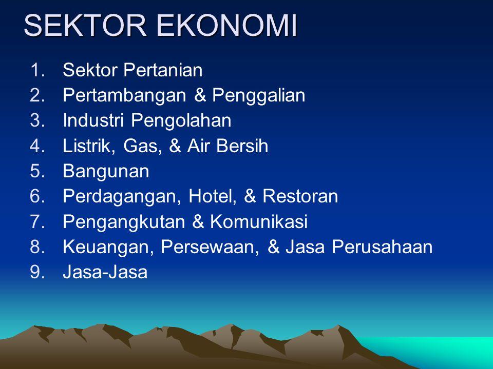 SEKTOR EKONOMI 1.Sektor Pertanian 2.Pertambangan & Penggalian 3.Industri Pengolahan 4.Listrik, Gas, & Air Bersih 5.Bangunan 6.Perdagangan, Hotel, & Re
