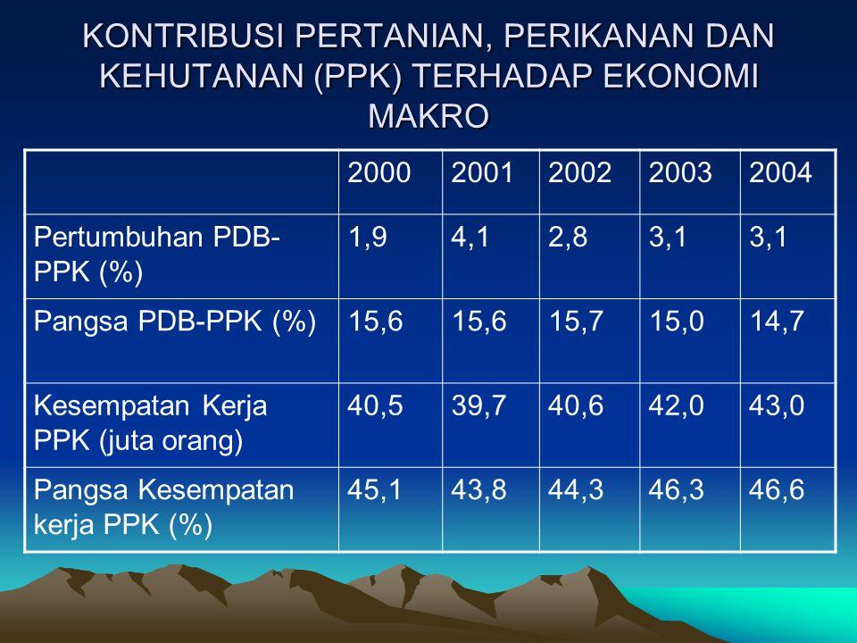KONTRIBUSI PERTANIAN, PERIKANAN DAN KEHUTANAN (PPK) TERHADAP EKONOMI MAKRO 20002001200220032004 Pertumbuhan PDB- PPK (%) 1,94,12,83,1 Pangsa PDB-PPK (