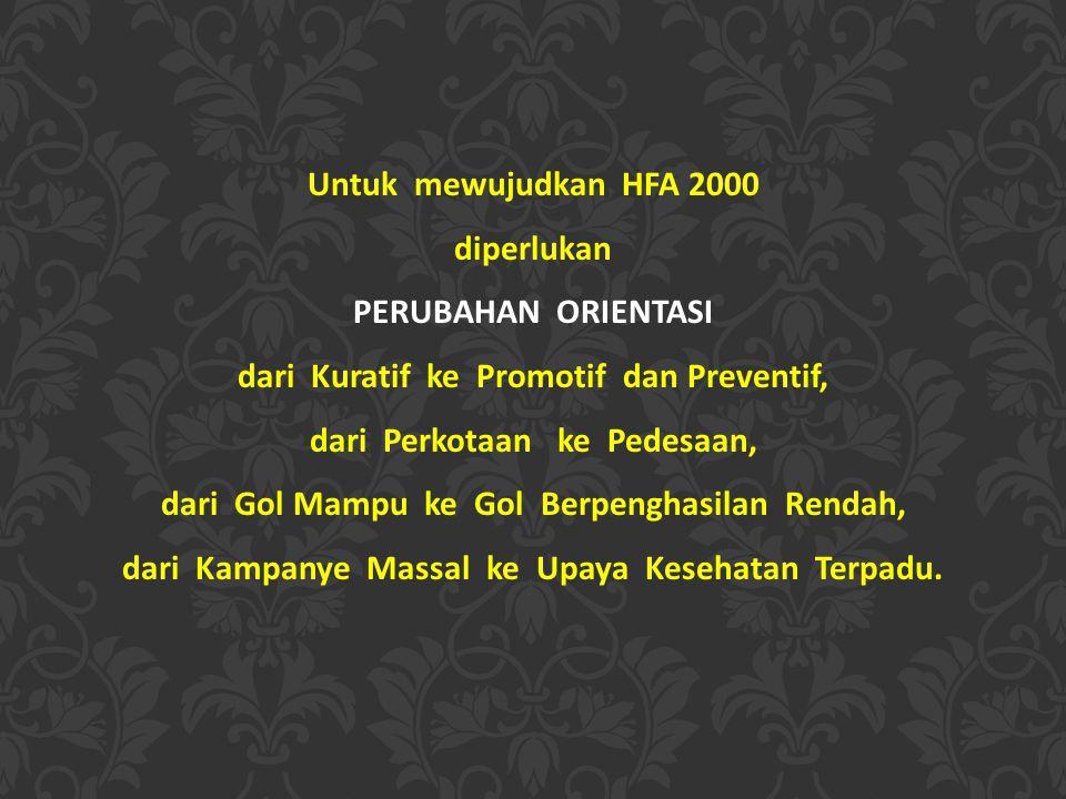 Untuk mewujudkan HFA 2000 diperlukan PERUBAHAN ORIENTASI dari Kuratif ke Promotif dan Preventif, dari Perkotaan ke Pedesaan, dari Gol Mampu ke Gol Berpenghasilan Rendah, dari Kampanye Massal ke Upaya Kesehatan Terpadu.