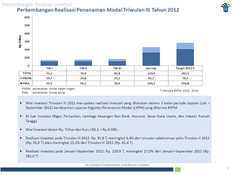 The Investment Coordinating Board of the Republic of Indonesia 3 *) Renstra BKPM 2010 - 2014 Perkembangan Realisasi Penanaman Modal Triwulan III Tahun