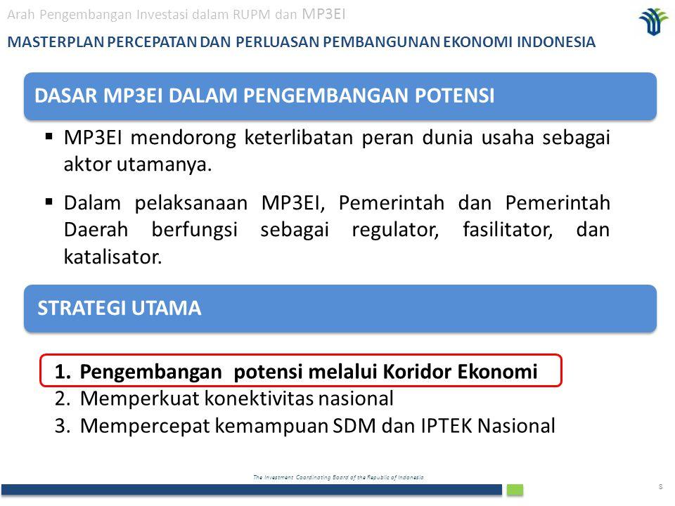 The Investment Coordinating Board of the Republic of Indonesia 9 Strategi : Pengembangan Potensi Daerah Melalui 6 Koridor Ekonomi MASTERPLAN PERCEPATAN DAN PERLUASAN PEMBANGUNAN EKONOMI INDONESIA Koridor Sumatera Koridor Kalimantan Koridor Jawa Koridor Sulawesi Koridor Papua - Maluku Pendorong Industri dan Jasa Nasional Pintu Gerbang Pariwisata dan Pendukung Pangan Nasional Pusat Produksi dan Pengolahan Hasil Pertanian, Perkebunan, Perikanan, Migas, dan Pertambangan Nasional Sentra Produksi dan Pengolahan Hasil Bumi dan Lumbung Energi Nasional Pusat Produksi dan Pengolahan Hasil Tambang dan Lumbung Energi Nasional Pusat Pengembangan Pangan, Perikanan, Energi, dan Pertambangan Nasional Koridor Bali – Nusa Tenggara Sumber: Kementerian Koordinator Bidang Ekonomi, 2011 Arah Pengembangan Investasi dalam RUPM dan MP3EI