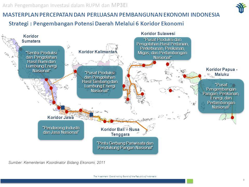 The Investment Coordinating Board of the Republic of Indonesia 9 Strategi : Pengembangan Potensi Daerah Melalui 6 Koridor Ekonomi MASTERPLAN PERCEPATA