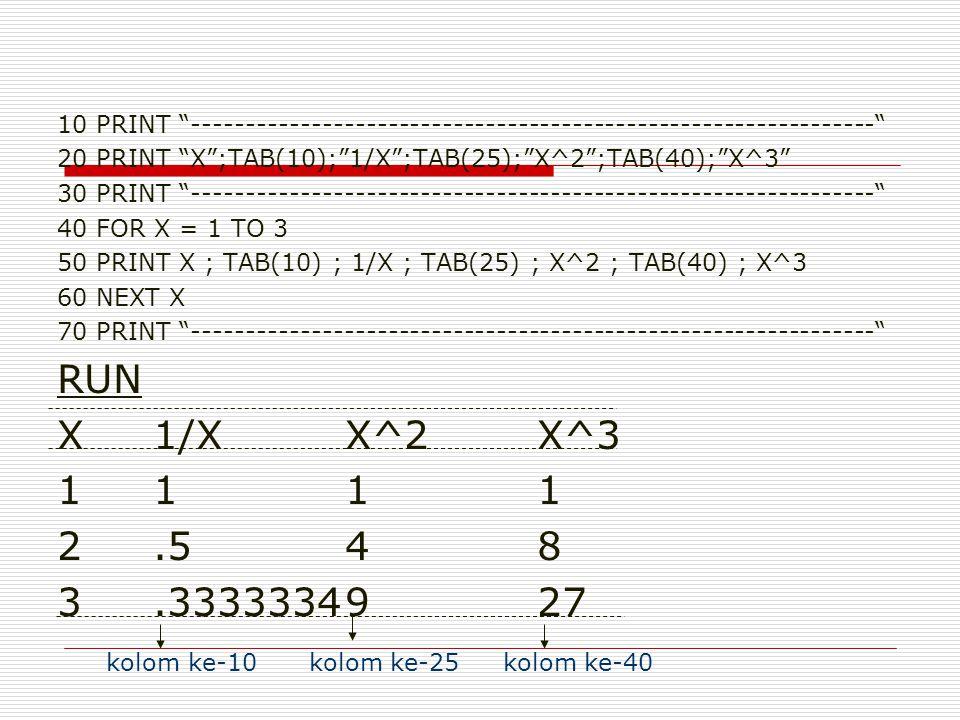 10 PRINT --------------------------------------------------------------- 20 PRINT X ;TAB(10); 1/X ;TAB(25); X^2 ;TAB(40); X^3 30 PRINT --------------------------------------------------------------- 40 FOR X = 1 TO 3 50 PRINT X ; TAB(10) ; 1/X ; TAB(25) ; X^2 ; TAB(40) ; X^3 60 NEXT X 70 PRINT --------------------------------------------------------------- RUN X1/XX^2X^3 1111 2.548 3.3333334927 kolom ke-10 kolom ke-25 kolom ke-40