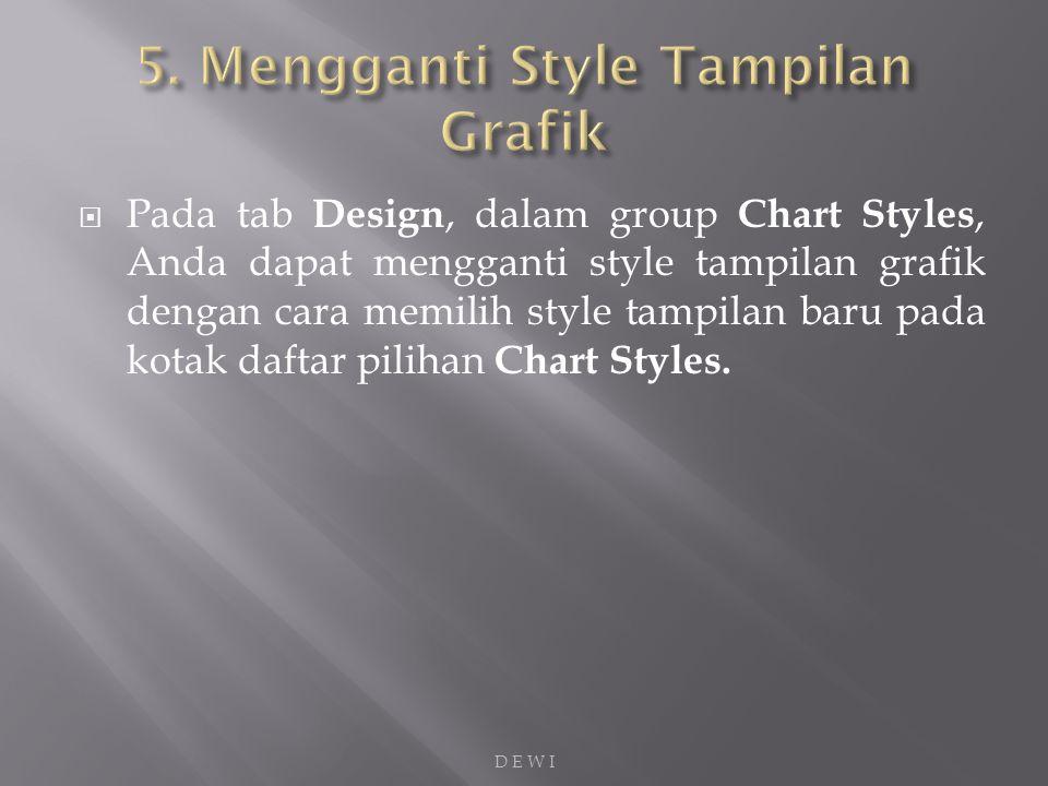  Pada tab Design, dalam group Chart Styles, Anda dapat mengganti style tampilan grafik dengan cara memilih style tampilan baru pada kotak daftar pilihan Chart Styles.