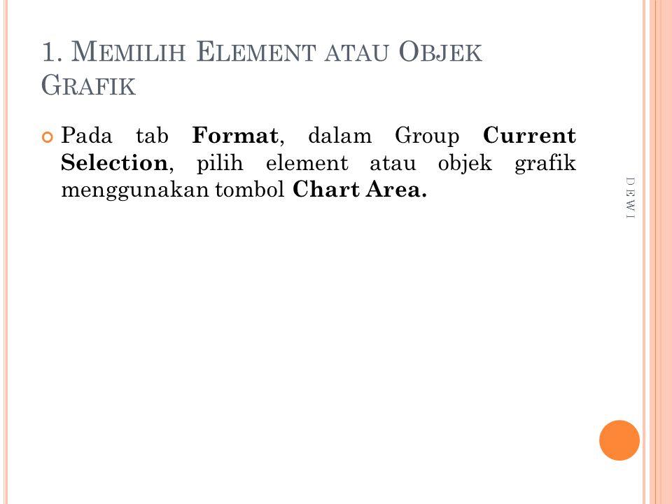 1. M EMILIH E LEMENT ATAU O BJEK G RAFIK Pada tab Format, dalam Group Current Selection, pilih element atau objek grafik menggunakan tombol Chart Area