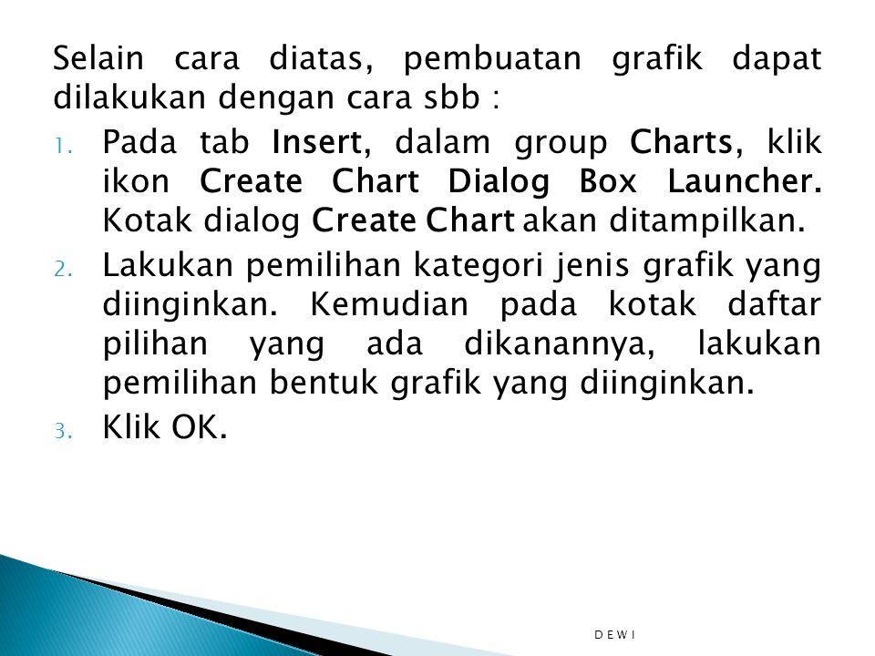 Selain cara diatas, pembuatan grafik dapat dilakukan dengan cara sbb : 1.