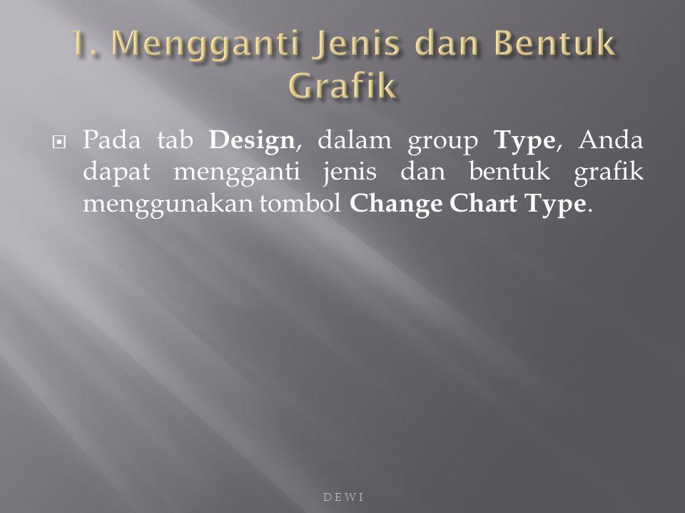  Pada tab Design, dalam group Type, Anda dapat mengganti jenis dan bentuk grafik menggunakan tombol Change Chart Type.