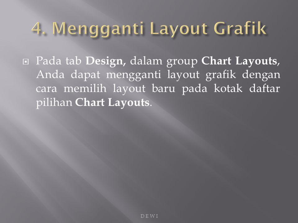  Pada tab Design, dalam group Chart Layouts, Anda dapat mengganti layout grafik dengan cara memilih layout baru pada kotak daftar pilihan Chart Layouts.