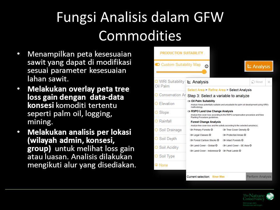 Fungsi Analisis dalam GFW Commodities Menampilkan peta kesesuaian sawit yang dapat di modifikasi sesuai parameter kesesuaian lahan sawit. Melakukan ov