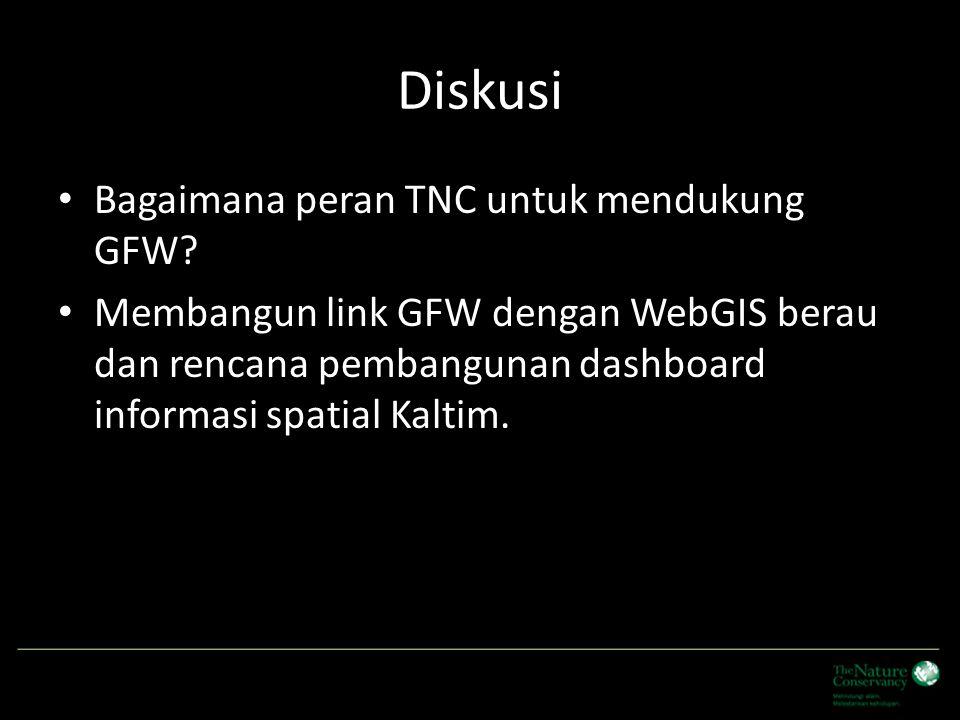 Diskusi Bagaimana peran TNC untuk mendukung GFW? Membangun link GFW dengan WebGIS berau dan rencana pembangunan dashboard informasi spatial Kaltim.