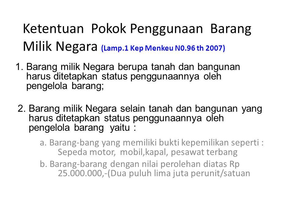Ketentuan Pokok Penggunaan Barang Milik Negara (Lamp.1 Kep Menkeu N0.96 th 2007) a. Barang-bang yang memiliki bukti kepemilikan seperti : Sepeda motor