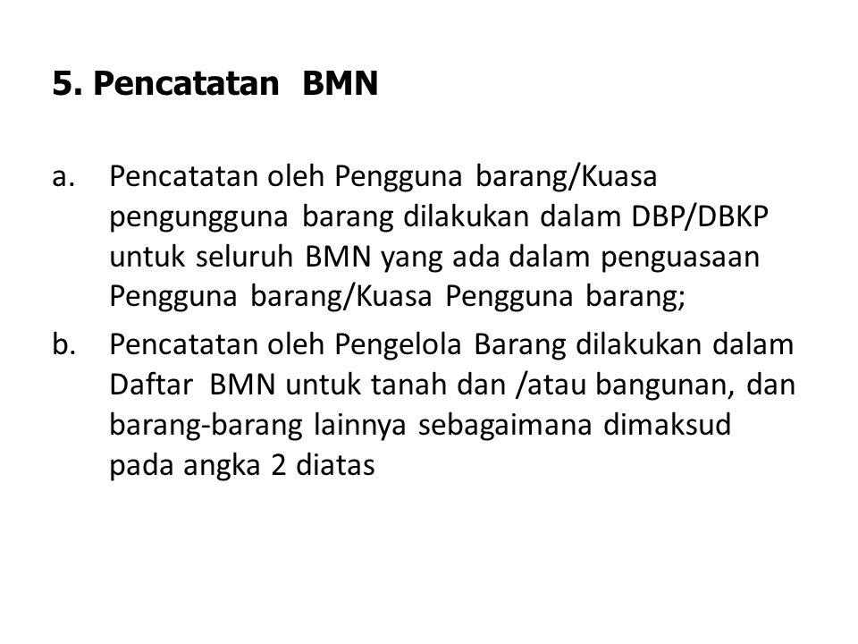 a.Pencatatan oleh Pengguna barang/Kuasa pengungguna barang dilakukan dalam DBP/DBKP untuk seluruh BMN yang ada dalam penguasaan Pengguna barang/Kuasa