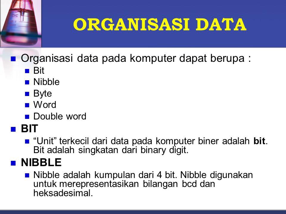 """Organisasi data pada komputer dapat berupa : Bit Nibble Byte Word Double word BIT """"Unit"""" terkecil dari data pada komputer biner adalah bit. Bit adalah"""