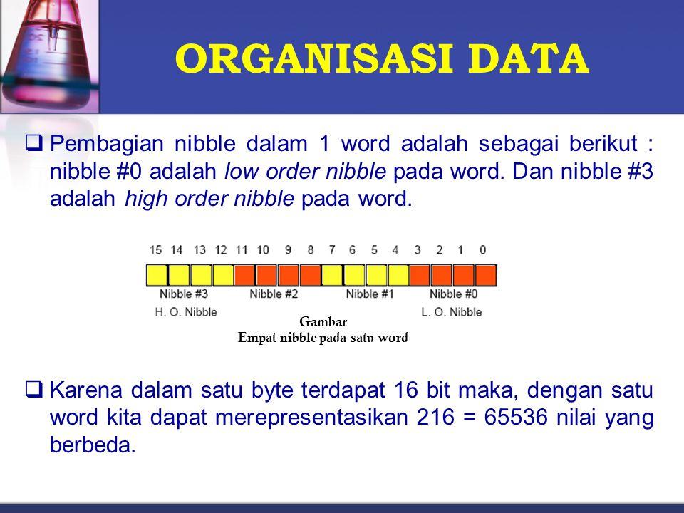 ORGANISASI DATA  Pembagian nibble dalam 1 word adalah sebagai berikut : nibble #0 adalah low order nibble pada word. Dan nibble #3 adalah high order