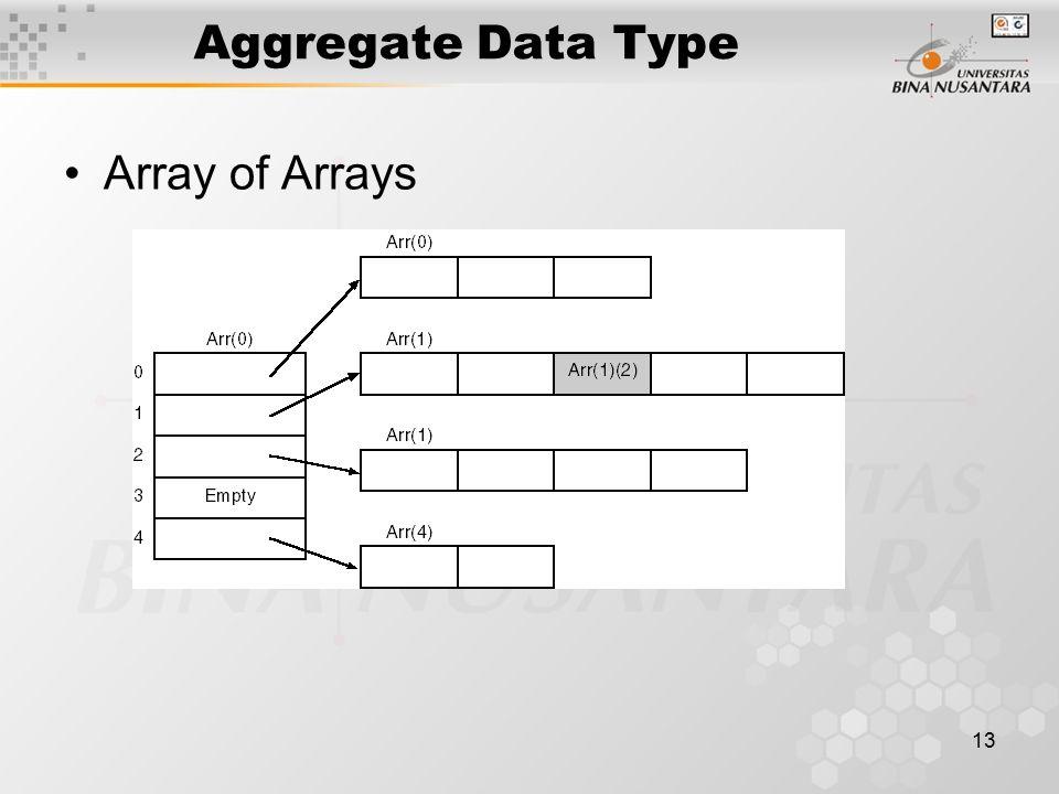 13 Aggregate Data Type Array of Arrays