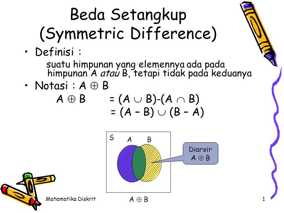 Matematika Diskrit1 Beda Setangkup (Symmetric Difference) Definisi : suatu himpunan yang elemennya ada pada himpunan A atau B, tetapi tidak pada kedua