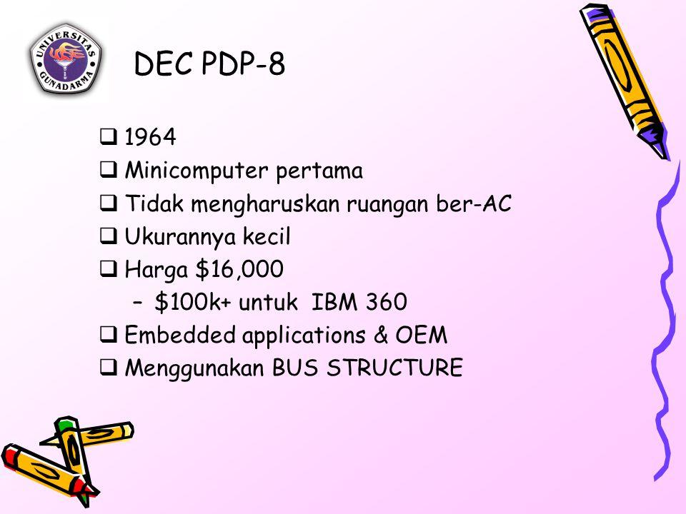 DEC PDP-8  1964  Minicomputer pertama  Tidak mengharuskan ruangan ber-AC  Ukurannya kecil  Harga $16,000 –$100k+ untuk IBM 360  Embedded applica