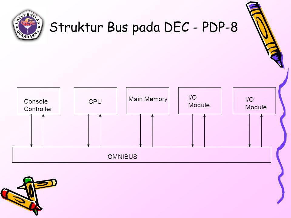 Struktur Bus pada DEC - PDP-8 OMNIBUS Console Controller CPU Main Memory I/O Module I/O Module