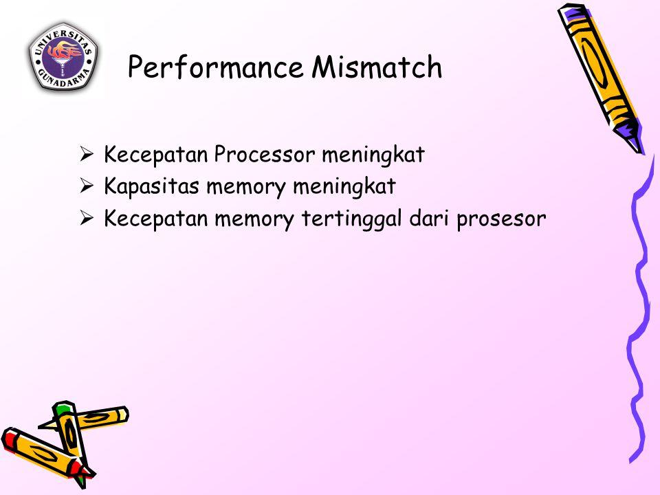 Performance Mismatch  Kecepatan Processor meningkat  Kapasitas memory meningkat  Kecepatan memory tertinggal dari prosesor