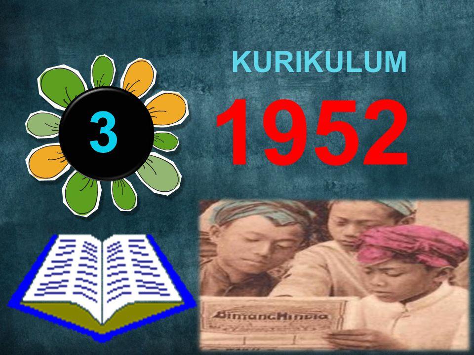 KELEMAHAN KURIKULUM 1950 1.Kurikulum 1950 hanya diperuntukkan bagi sekolah dasar, 2. Kurikulum 1950 hanya berlaku di wilayah Indonesia tidak menjangka
