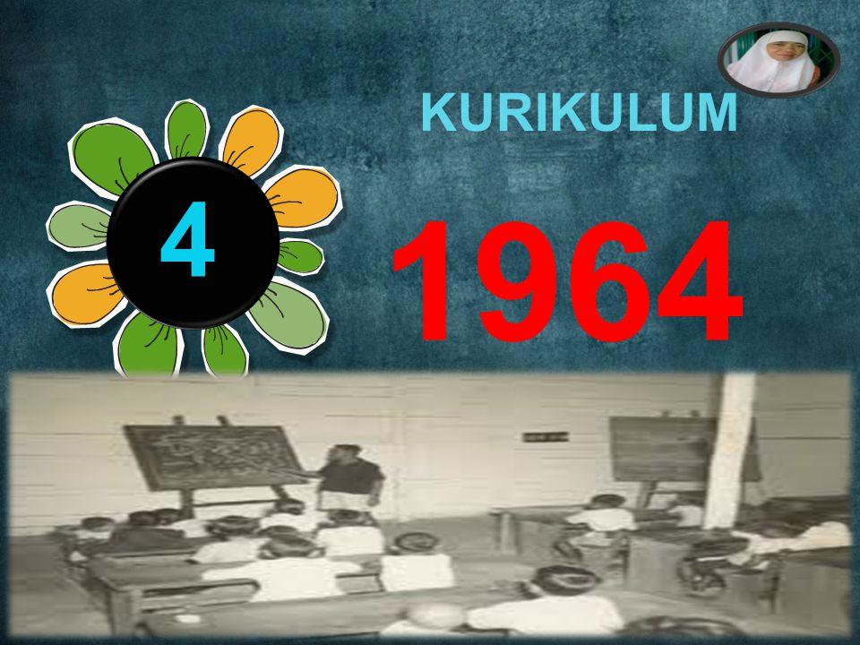 KELEMAHAN KURIKULUM 1952 1.Karena kurikulum 1952 baru mengarah pada sistem pendidikan nasional, maka belum mampu menjangkau seluruh wilayah Indonesia.