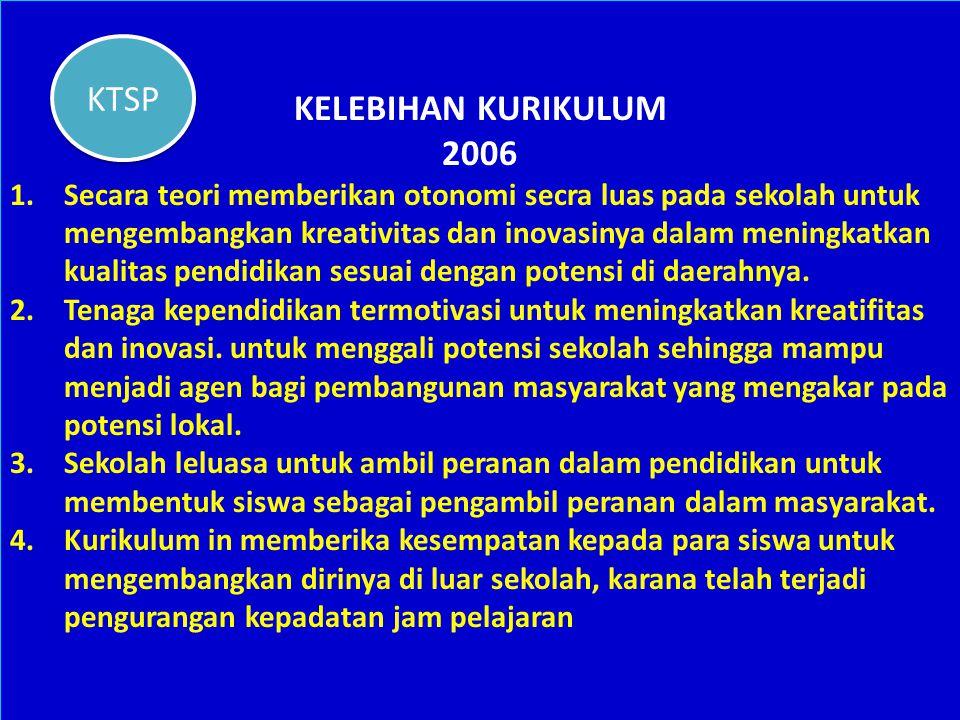 KURIKULUM 10 2006