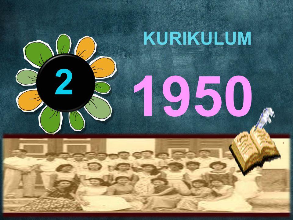 KELEMAHAN KURIKULUM 1947 1.Dibayang-bayangi pendidikan jaman penjajahan, sehingga mengarah pada pola pengajaran penjajah. 2.Belum memiliki orientasi r