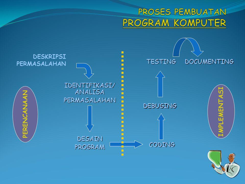 DEFINISI ALGORITMA Urutan langkah-langkah logis penyelesaian masalah yang disusun secara sistematis Suatu metode khusus yang tepat dan terdiri dari serangkaian langkah yang terstruktur dan ditulis secara sistematis untuk menyelesaikan suatu permasalahan PERMASALAHAN ALGORITMA SOLUSI