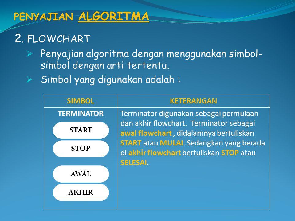 PENYAJIAN ALGORITMA SIMBOL INPUT / OUTPUT KETERANGAN Jajaran genjang digunakan untuk operasi Input/Output.