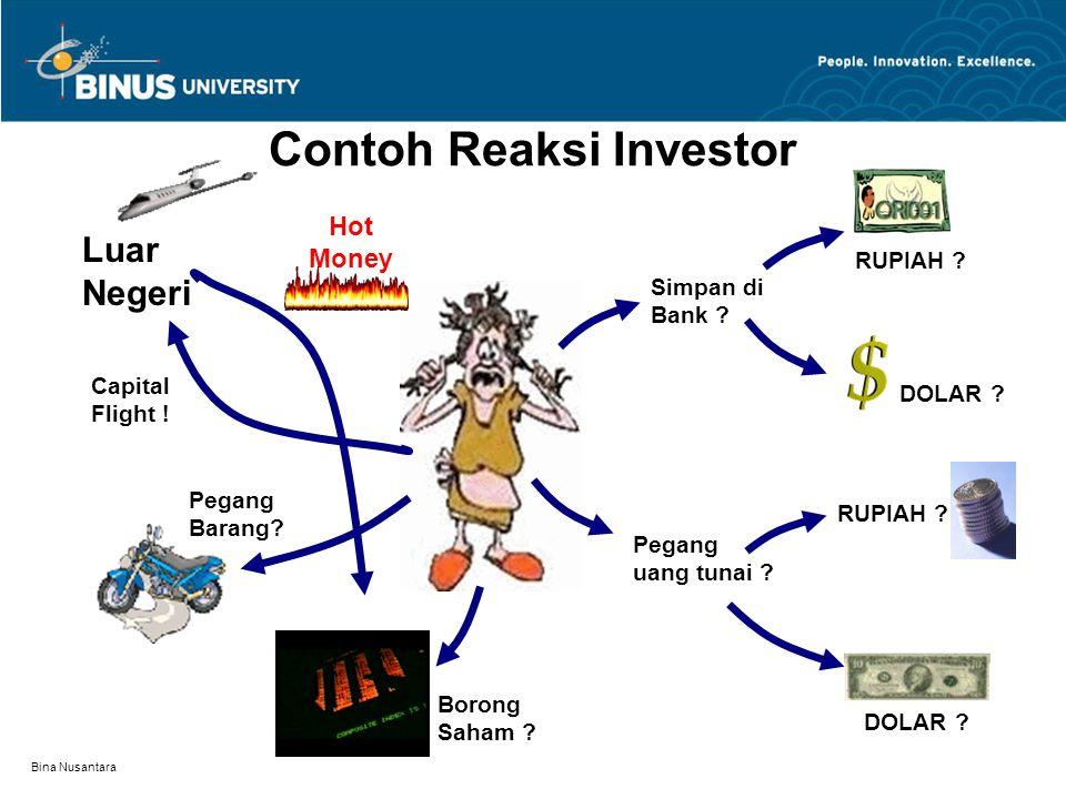 Bina Nusantara Contoh Reaksi Investor Pegang Barang.