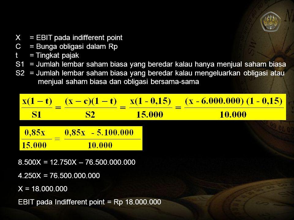 8.500X = 12.750X – 76.500.000.000 4.250X = 76.500.000.000 X = 18.000.000 EBIT pada Indifferent point = Rp 18.000.000 X= EBIT pada indifferent point C=