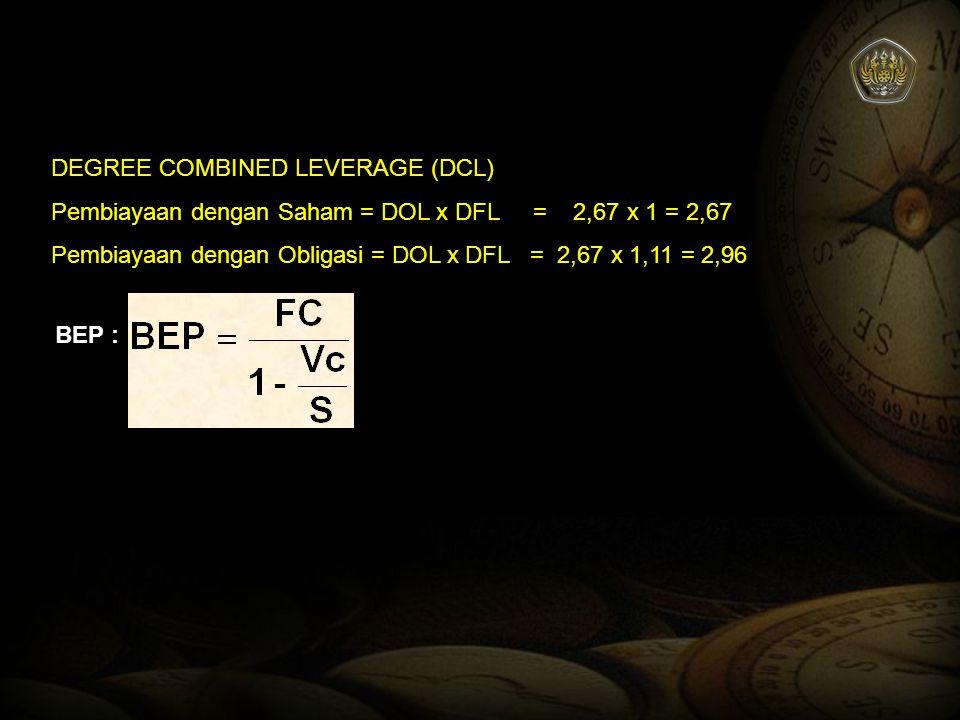 DEGREE COMBINED LEVERAGE (DCL) Pembiayaan dengan Saham = DOL x DFL = 2,67 x 1 = 2,67 Pembiayaan dengan Obligasi = DOL x DFL = 2,67 x 1,11 = 2,96 BEP :