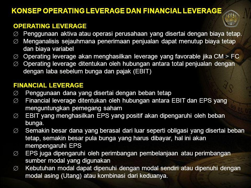 KONSEP OPERATING LEVERAGE DAN FINANCIAL LEVERAGE OPERATING LEVERAGE  Penggunaan aktiva atau operasi perusahaan yang disertai dengan biaya tetap.  Me