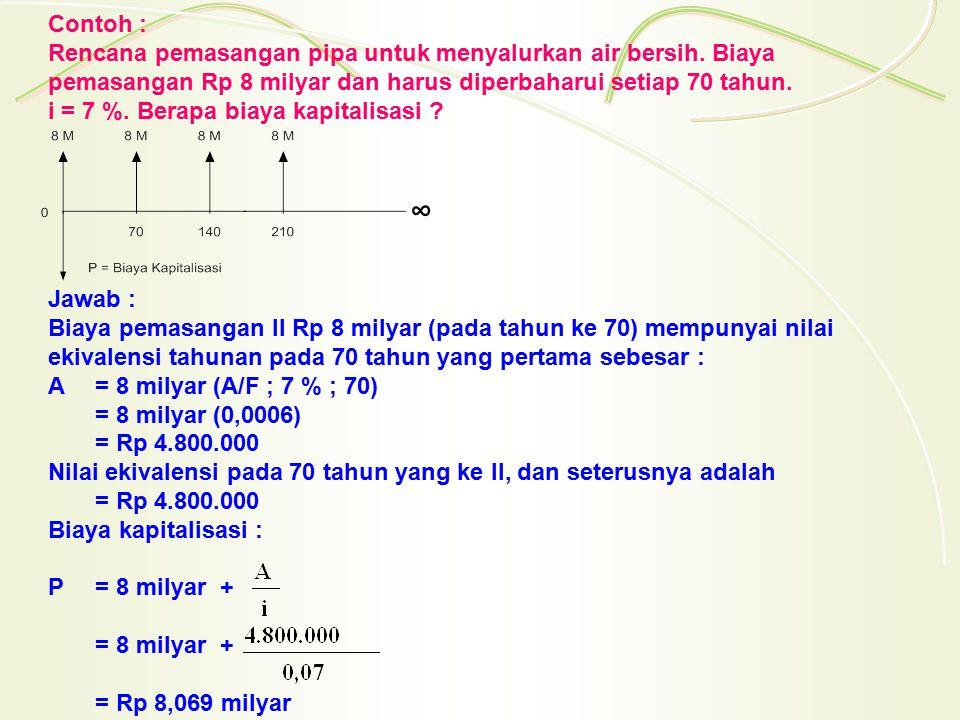 Contoh : Rencana pemasangan pipa untuk menyalurkan air bersih. Biaya pemasangan Rp 8 milyar dan harus diperbaharui setiap 70 tahun. i = 7 %. Berapa bi