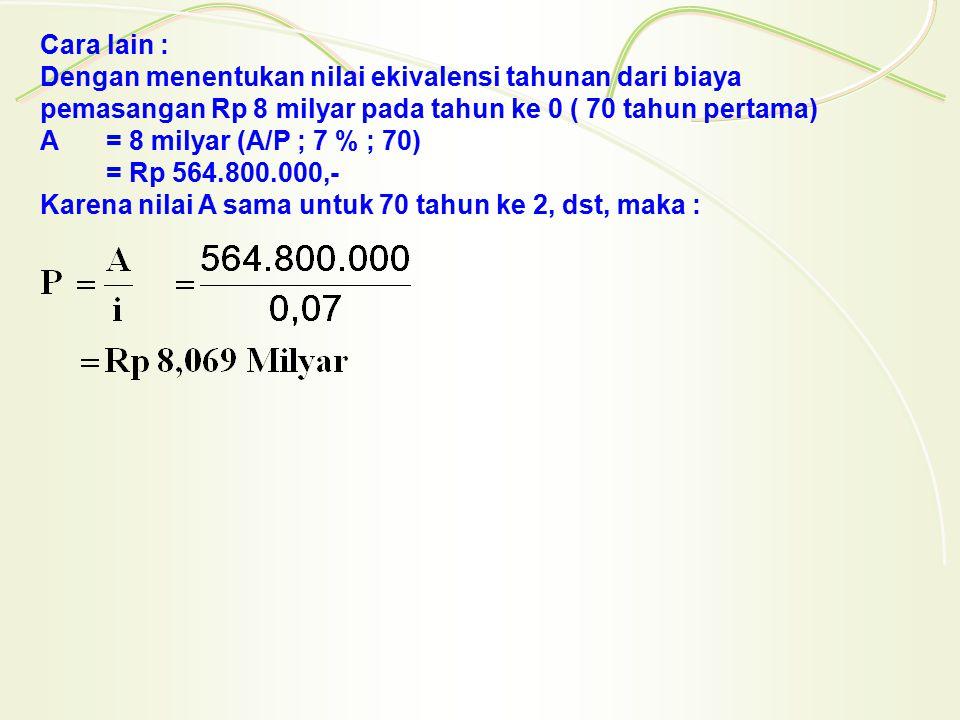 Cara lain : Dengan menentukan nilai ekivalensi tahunan dari biaya pemasangan Rp 8 milyar pada tahun ke 0 ( 70 tahun pertama) A= 8 milyar (A/P ; 7 % ;